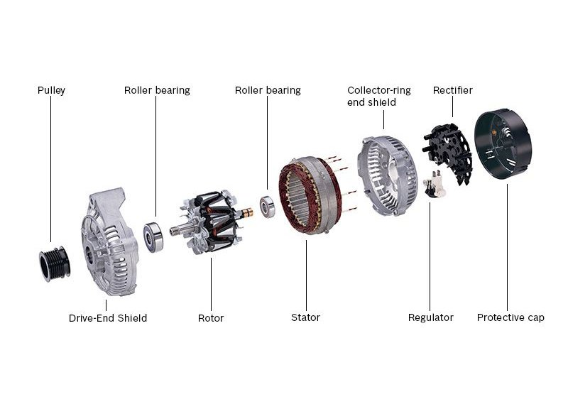 schematic of an alternator